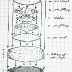 B52 Cake Single Layer Schematic